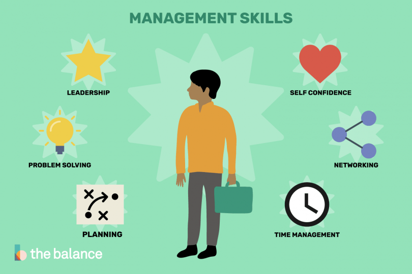 Management and Leadership Skills in the Workplace